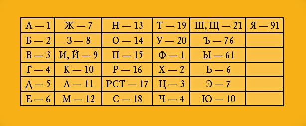 Школы нумерологии. Aau_310