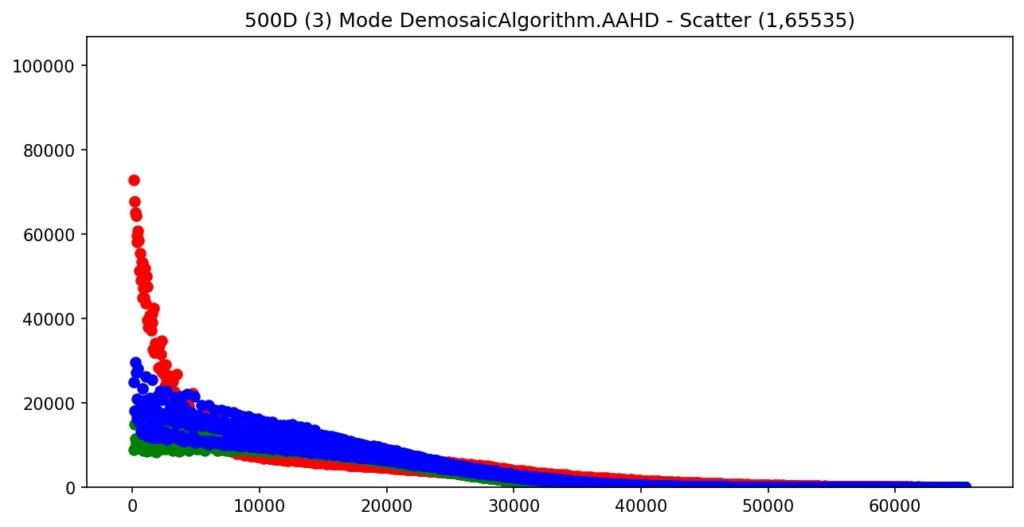 Modifications d'un 550D 500d_310