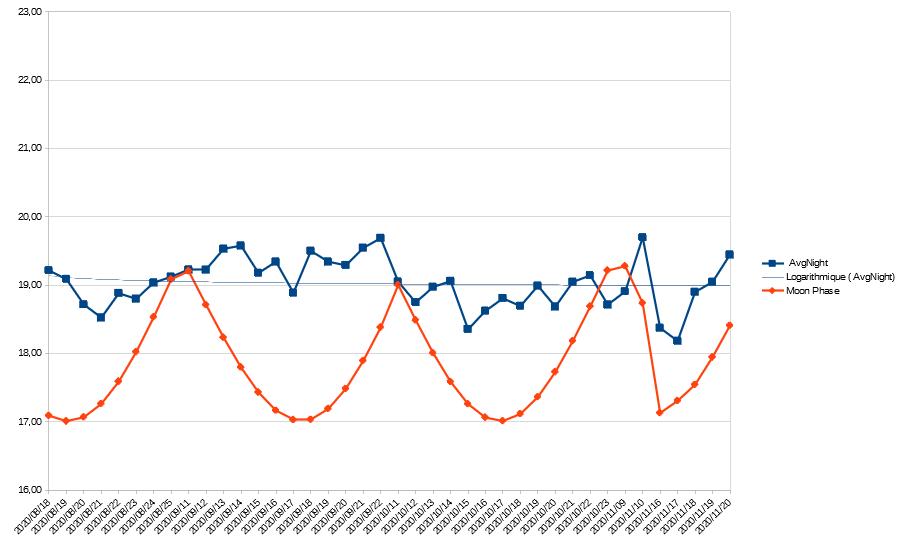 LPMD V6 Analys12