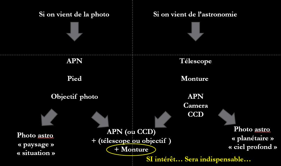 Astrophoto de base Captur14