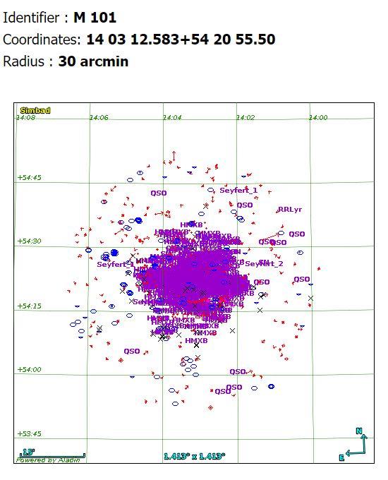 M57 revisitée M101_210