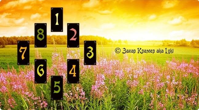 """Расклад """"Лита. День летнего солнцестояния"""" 62572410"""
