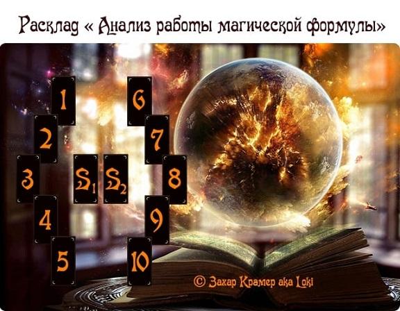 """Расклад """"Анализ работы магической формулы"""" 65039910"""