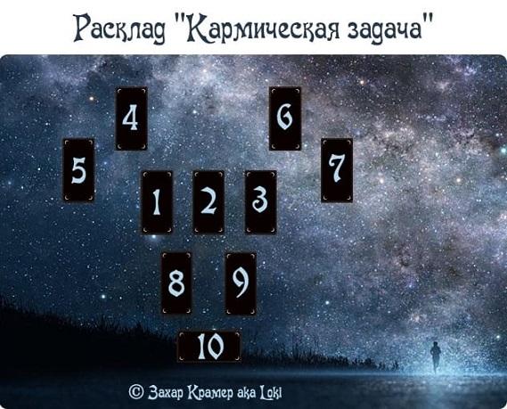"""Расклад """"Кармическая задача"""" 66849010"""