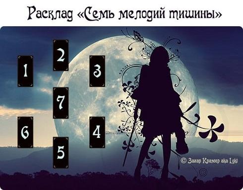 """Расклад """"Семь мелодий тишины"""" 70793610"""