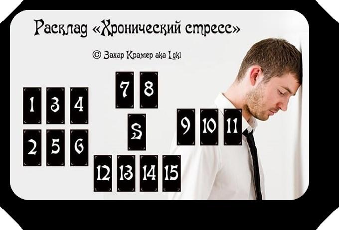 """Расклад """"Хронический стресс"""" Sans_t38"""
