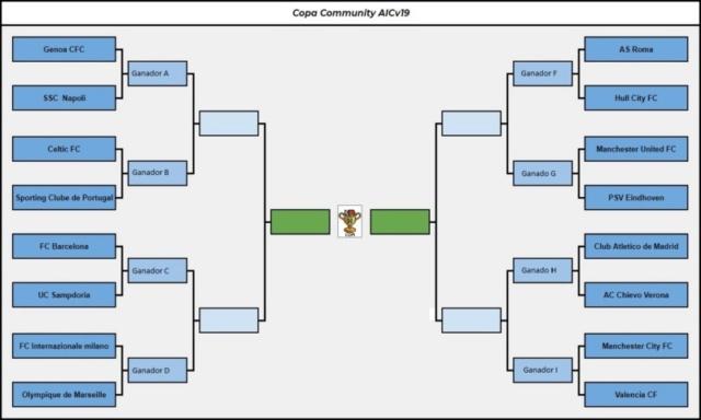 [AIC] Fixture de la versión AICv19 Cp10