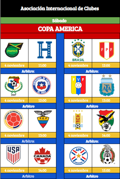 [AIC] Horarios de Copa América l J2 & J3 l  Doming11
