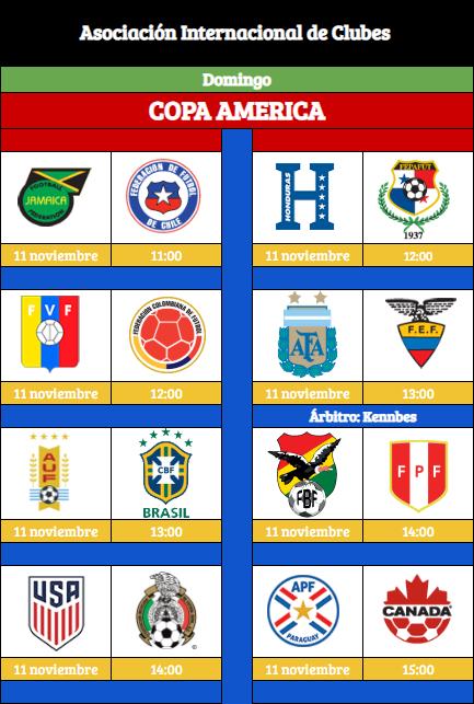 [AIC] Horarios de Copa América l J2 & J3 l  Doming12