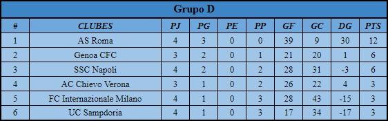 [AIC] Resumen Liga, Copa, Copa Community #2 Grupo_14