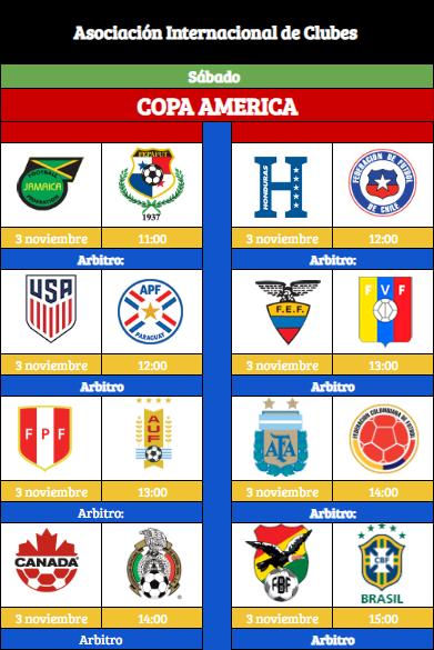 [AIC] Horarios de Copa America l J1 & J2 + Información Sabado11