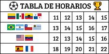 [AIC] Horarios de Copa America l J1 & J2 + Información Tabla110