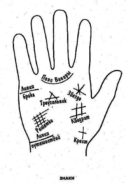 Определение болезни по руке 157110