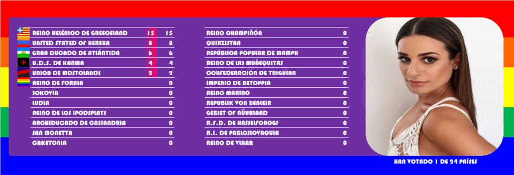 [RESULTADOS] EURO · COUNTRY · 65   RESULTADOS 2_forn10