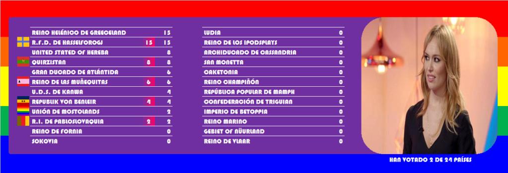 [RESULTADOS] EURO · COUNTRY · 65   RESULTADOS 3_most10