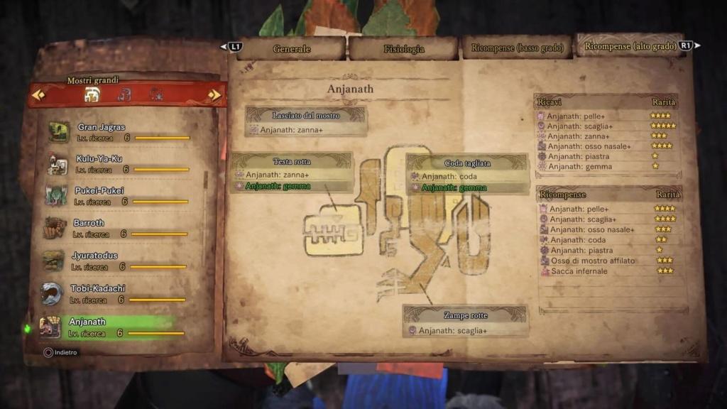 Guida a Monster Hunter World: Il Biologo 43788010