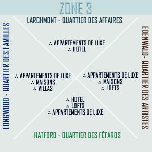 Dépenses obligatoire | Choisir son logement Zone_310