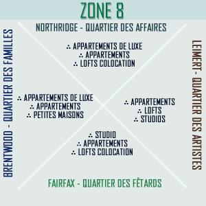 Dépenses obligatoire | Choisir son logement Zone_810