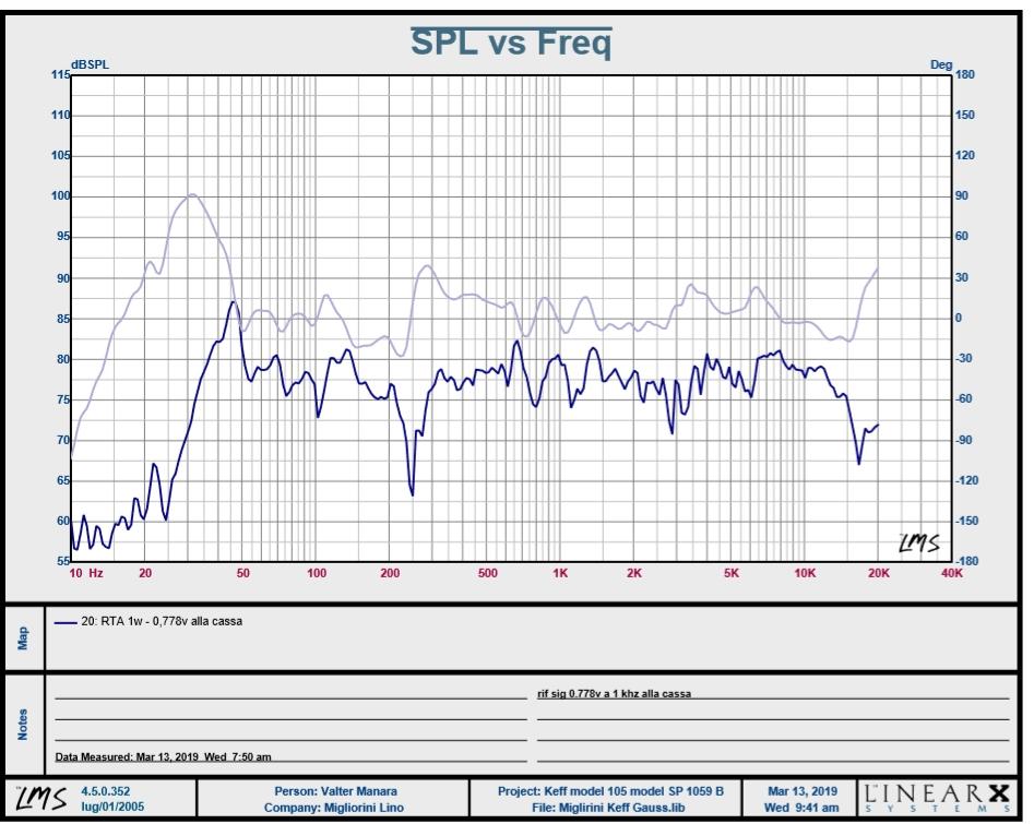 Domanda per chi mastica di cambi di amplificazione a parità di diffusori - Pagina 2 A2_spl10