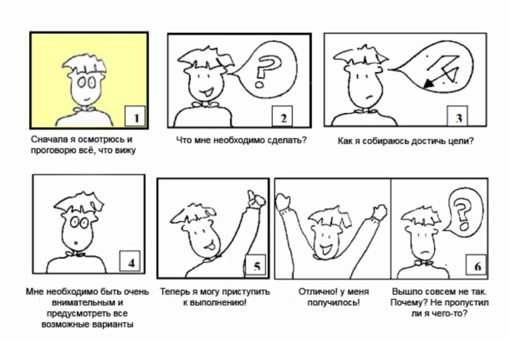 Как написать контрольную работу? Дисграфия-дислексия U_aa_a11