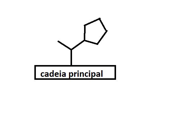 Nomenclatura de substituinte complexo  Sem_tz10