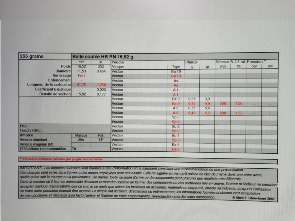Rechargement Webley MkVI avec RS12 ou A0 20200127