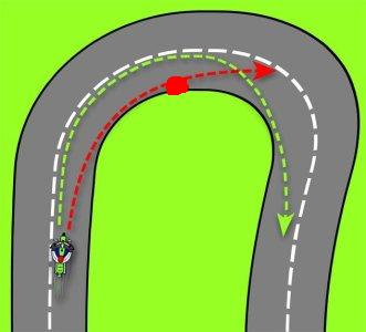 Nouveau permis: apprentissage de la notion de trajectoire de sécurité. Votre avis? Graphi10
