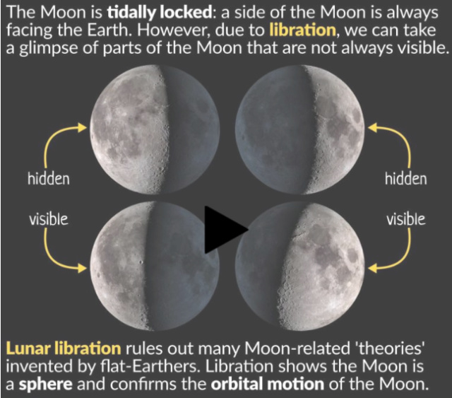 Flatearth.ws - Heliocentric Priests Screen10