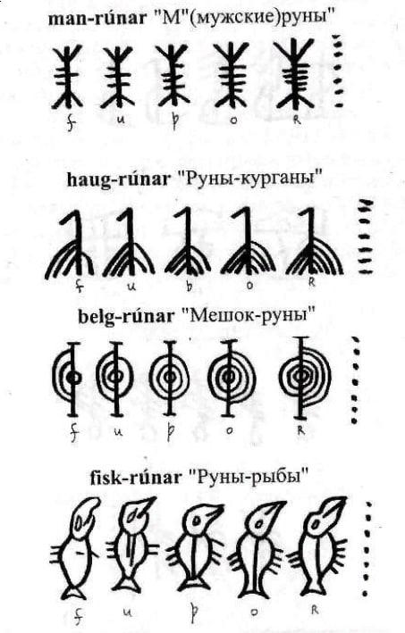 Трехчастные шифры Lvnwdl10