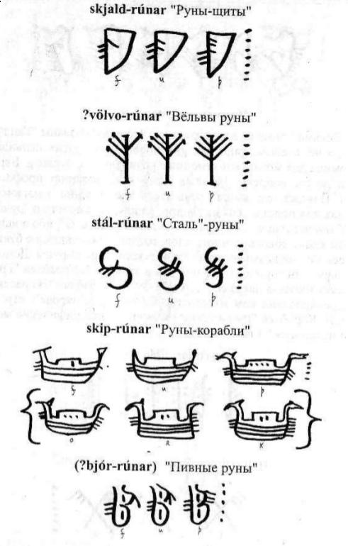 Трехчастные шифры S5seva10