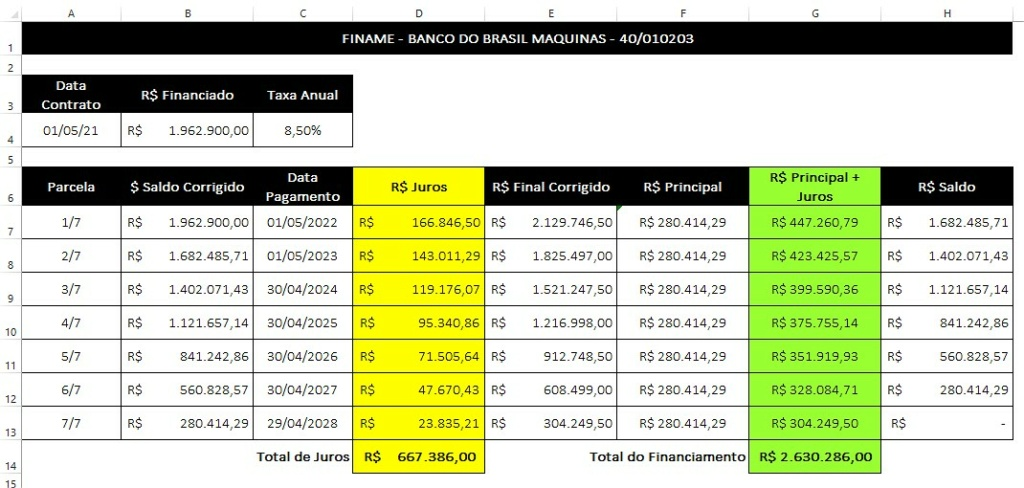 [Resolvido]Cálculo de financiamento com juros capitalizados e valor do juro separado do principal Planil13
