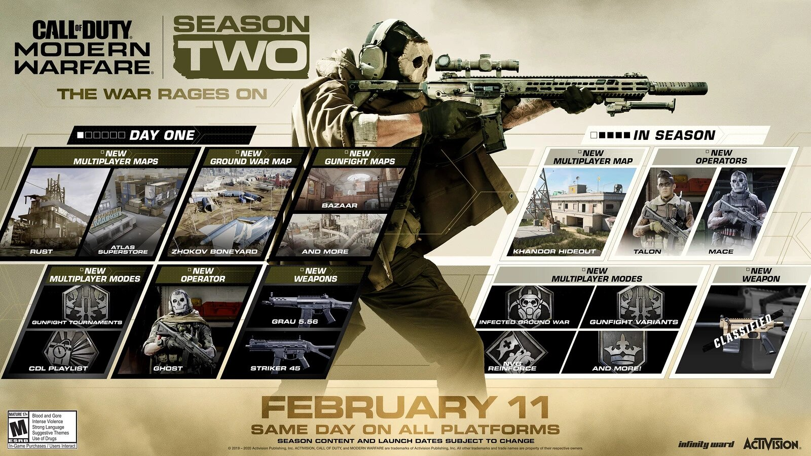 Call of Duty : Modern Warfare, la saison 2 maintenant disponible 15813610