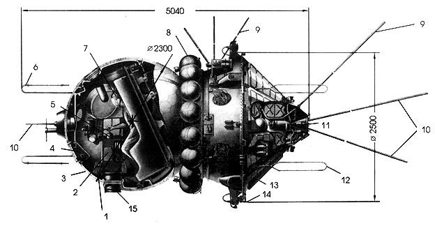 Module de service du Vostok 112-210