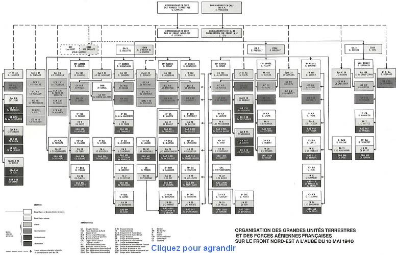 La dispersion de l'Aviation française en 1939/40 Reconn10