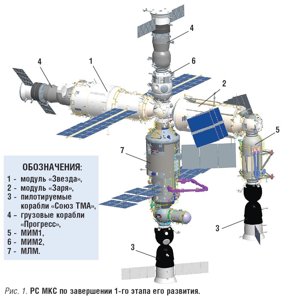 la Russie ajoutera 3 modules à son segment avant 2011 - Page 3 Issrus10