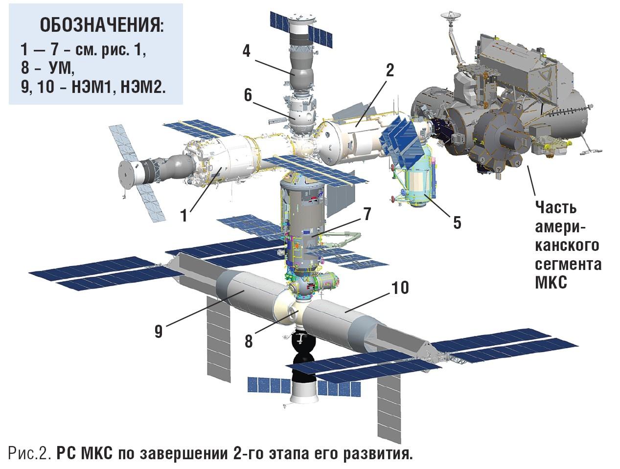 la Russie ajoutera 3 modules à son segment avant 2011 - Page 3 Issrus11