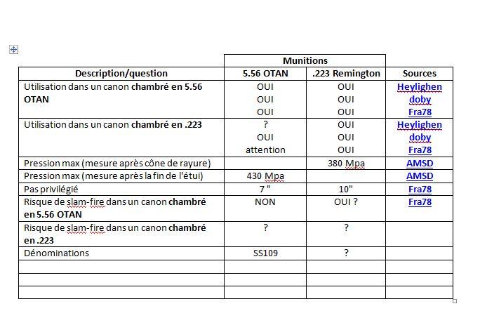 5.56 vs .223 - Page 2 Compar10