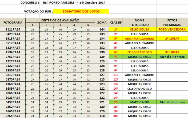 FOTO RALI 2014 - CARR, Campeonato Angolano Rali Raid Classi10