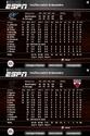 Journée du 18 Novembre [Nowitzki fait chuter les Spurs] A202