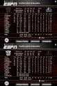 Journée du 18 Novembre [Nowitzki fait chuter les Spurs] A203