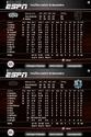Journée du 18 Novembre [Nowitzki fait chuter les Spurs] A204
