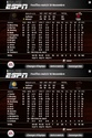 Journée du 18 Novembre [Nowitzki fait chuter les Spurs] A205