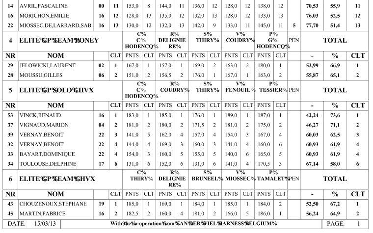 Résultats Elite Lignières 2013 Lignia11