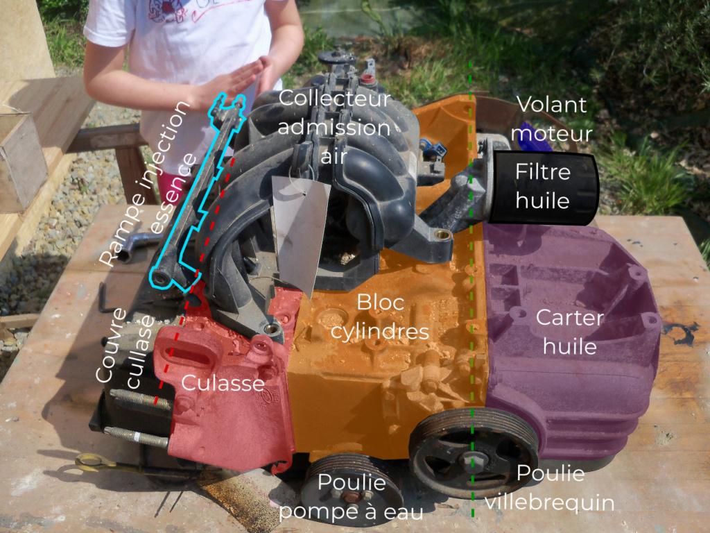 Apprentissage de la mécanique automobile (stages, ressources) 1-mote11