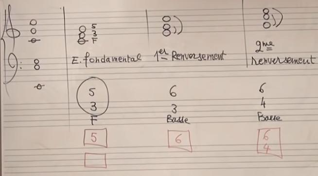 Solfège et théorie musicale - Page 2 Renver10