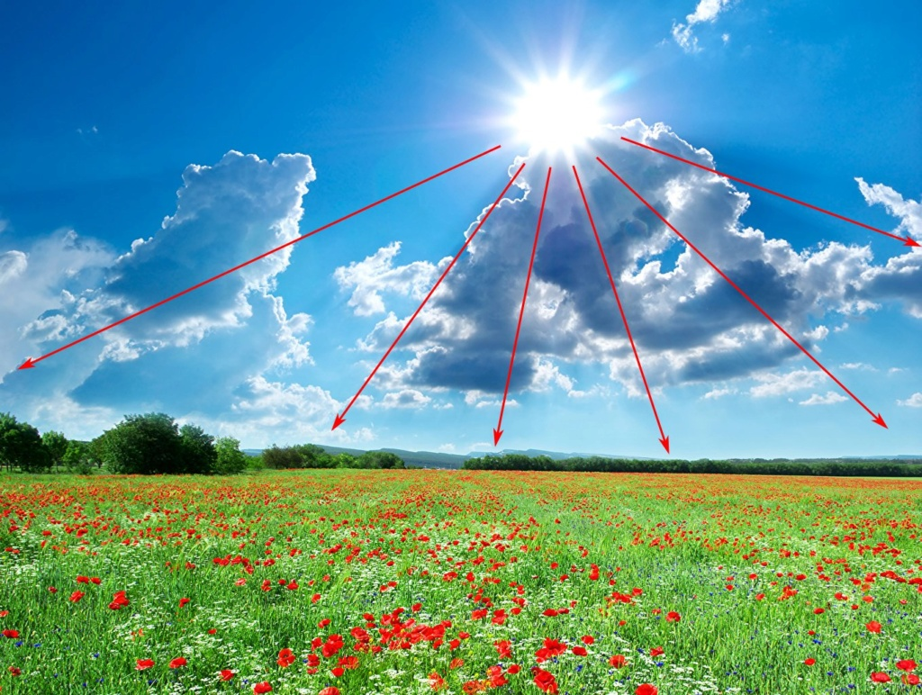 Optique géométrique (focale/lentilles/spectre/lumière etc.) Soleil12