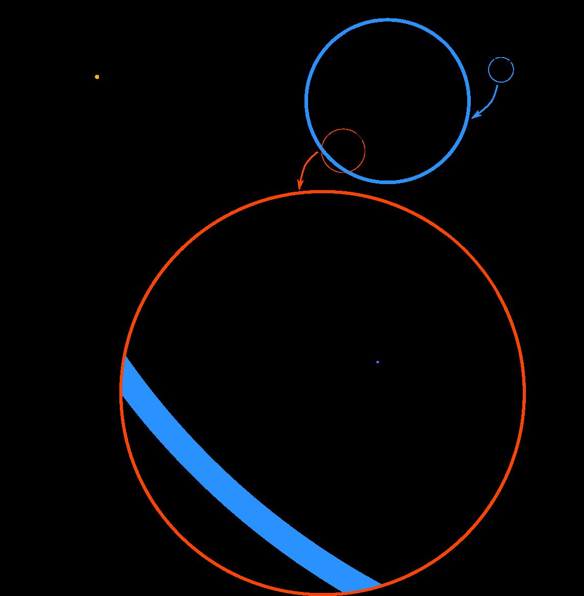 Optique géométrique (focale/lentilles/spectre/lumière etc.) Soleil18