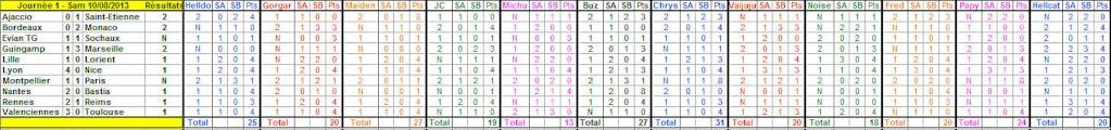 Championnat L1 2013/2014 - Page 2 Journa11