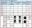 Spark Plugs Bosch10