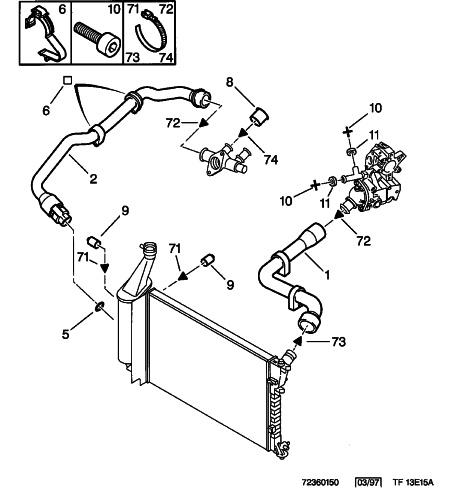 citroen berlingo essence an 1999 comment remplacer le calorstat. Black Bedroom Furniture Sets. Home Design Ideas